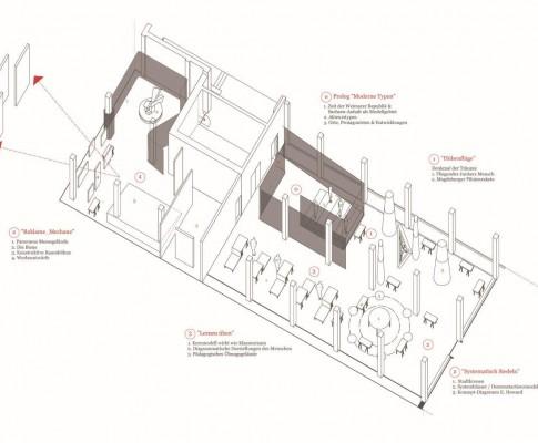 »Große Pläne!« – Bauhaus Dessau